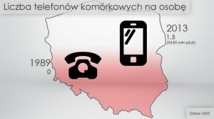 10.phone